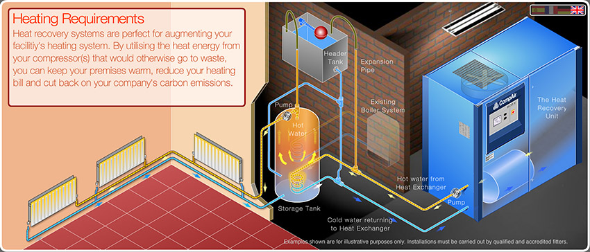 Heat Recovery example diagram